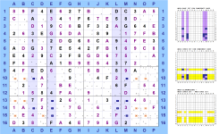 ../../images/Sudoku16x16_LogicSolver/BasicFishes/_Miniature/BasicFishes_Jellyfish_BaseSet_ColonneC-E-L-M_CoverSet_Righe10-13-14-15_eli12_small.png
