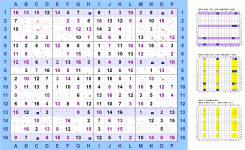 ../../images/Sudoku16x16_LogicSolver/BasicFishes/_Miniature/BasicFishes_Jellyfish_BaseSet_Righe1-7-13-16_CoverSet_ColonneC-H-N-O_eli7_small.png
