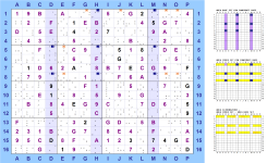 ../../images/Sudoku16x16_LogicSolver/BasicFishes/_Miniature/BasicFishes_Swordfish_BaseSet_ColonneD-H-M_CoverSet_Righe1-5-8_eli8_small.png