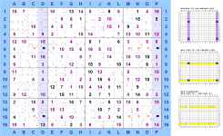 ../../images/Sudoku16x16_LogicSolver/BasicFishes/_Miniature/BasicFishes_X-Wing_BaseSet_ColonneD-P_CoverSet_Righe6-15_eli9_small.png