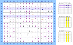 ../../images/Sudoku16x16_LogicSolver/BasicFishes/_Miniature/BasicFishes_X-Wing_BaseSet_Righe3-6_CoverSet_ColonneJ-M_eli9_small.png